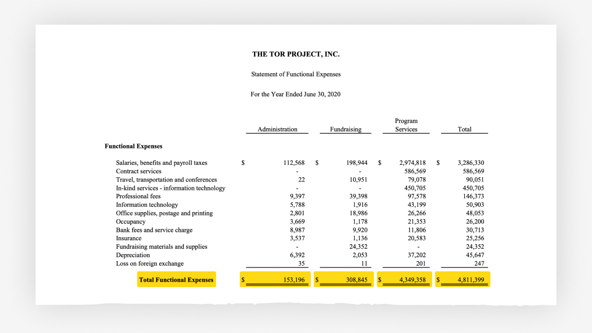 assets/static/images/blog/inline-images/tpo-expenses.png